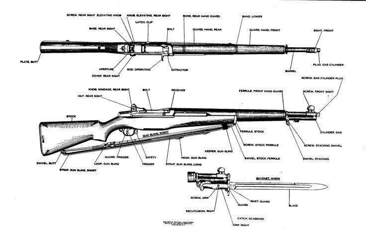 south texas marksmanship training center