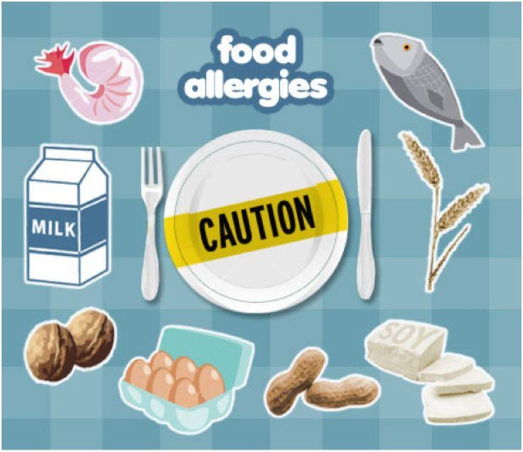 Food Allergies and Intolerances DecodedKourtney Pugh