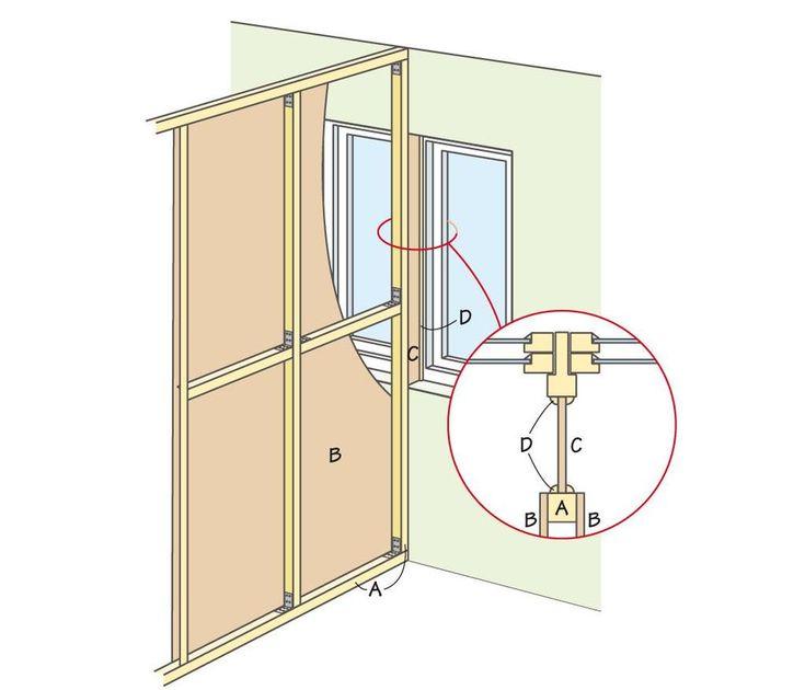 Har barnen tröttnat på att dela rum? Gör om ett barnrum till två med hjälp av en vägg. Se här hur du kan göra för att ansluta väggen mitt i ett fönster.