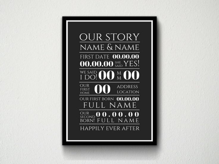 Digital Download Our Love / Life Story First Date Wedding Day First Home New Born Happily Ever After, Typography, Wall Art Print, Customise by DesignsByMoniqueAU on Etsy