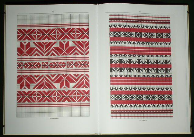 RARE Book Romanian Szekely Folk Textile Ethnic Weaving Patterns Design Hungarian | eBay
