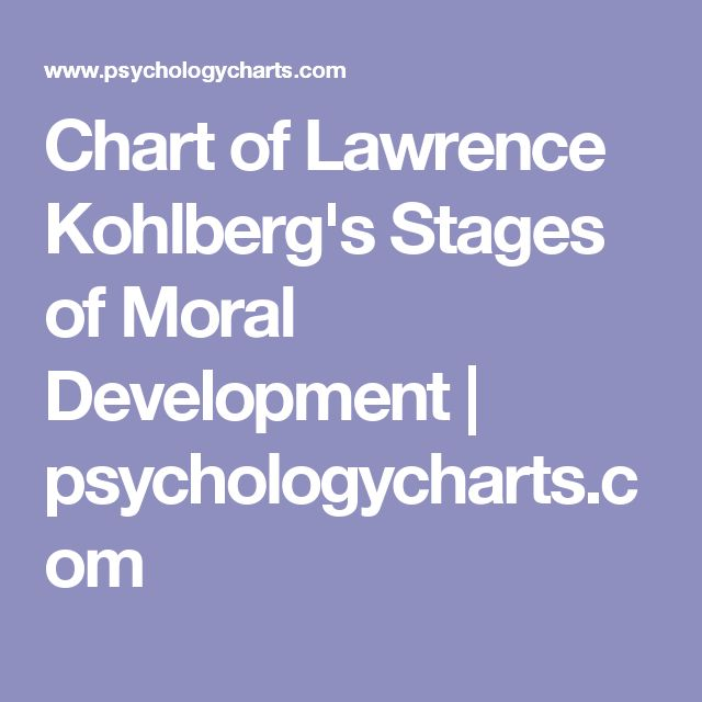 Chart of Lawrence Kohlberg's Stages of Moral Development | psychologycharts.com