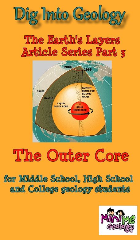 Uh oh! In our Earth Layers articles series we just ran into the liquid outer core. Click here to read about this molten layer. http://www.minimegeology.com/blog/2012/04/03/the-earths-interior-layers-part-3-the-outer-core/