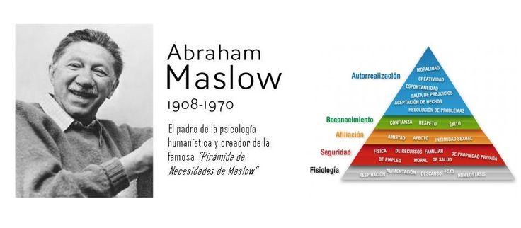 Maslow Teoría de la jerarquía de las necesidades/ lo que hace maslow en su teoría es identificar 5 tipos de necesidades de acuerdo un orden, como son las fisiologías,seguridad,necesidades sociales,de estima,y de autorealización