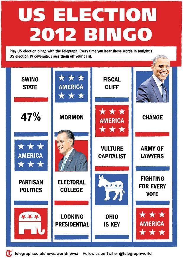 US Election 2012 bingo card.  We'll need to find something like this for this year.