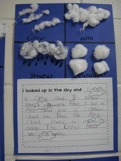 Cotton ball clouds for a weather unit. Science craft for kids.