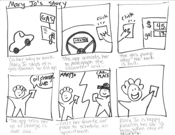 The  Best Example Of Storyboard Ideas On   Storyboard