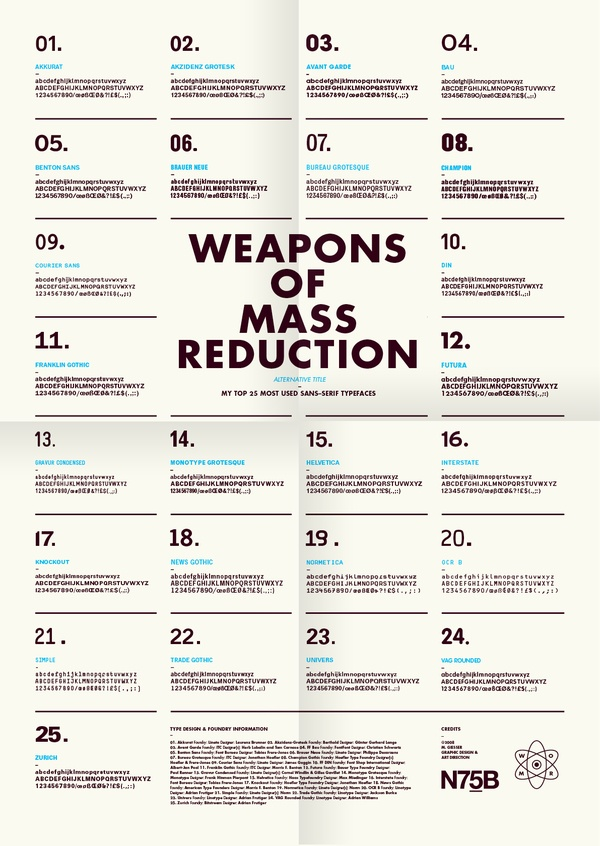 Weapons of Mass Reduction, typography
