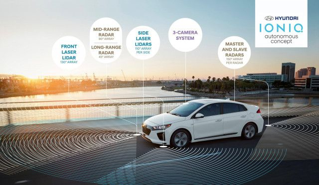 Hyundai on Thursday announced a strategic partnership with self-driving car technology company Aurora Innovation. Hyundai plans to tap Aurora's talents to bring to market a self-driving car by 2021. Level 4 means a vehicle can fully operate on its own in select conditions. Specifically, Hyundai will integrate Aurora's self-driving system…