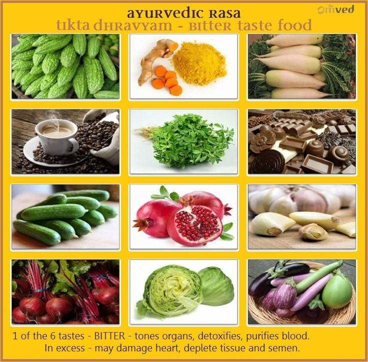 Ayurveda has developed a very simple dietary program - the SIX TASTES. It teaches that all six tastes (Astringent, Bitter, Pungent, Sour, Salty and Sweet) should be eaten at every meal for us to feel satisfied and to ensure that all major food groups and nutrients are represented. Much of the wisdom of Ayurvedic nutrition rests on the tip of your tongue, literally!