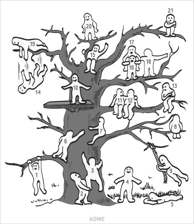 Где вынаэтом дереве?