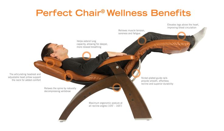 1600$ Perfect Chair Zero-Gravity Recliners by Human Touch