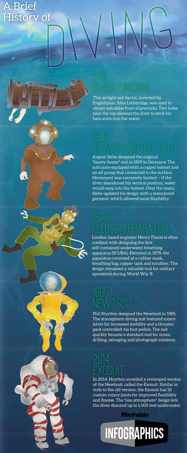 World S Most Advanced Diving Suit Could Lead To A Cure For