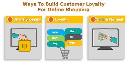 Ways to Build Customer Loyalty for Online Shopping http://bit.ly/24q0sez #ResponsiveWebdesign #Ecommerce #Website