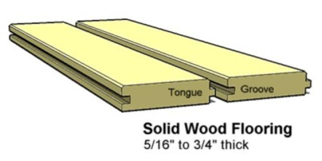Solid and Engineered Wood Flooring: Solid Wood Flooring - Unfinshed and Prefinished Options