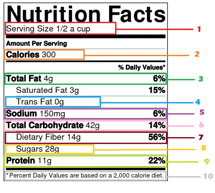 Free Calorie Calculator To See How Many Calories In The