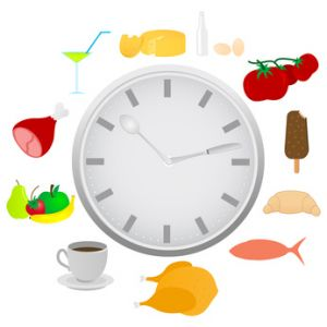 Le principe de la chrononutrition Se résume à:  Matin GRAS Midi LOURD Goûter SUCRE Diner LÉGER C'est à dire:  Matin: Pain + Fromage + Beurre/huile d'olive Midi: Féculents et/ou légumes + Protéines (Fromage en plus si poisson) Gouter: Gras végétaux (c'est là qu'intervient le CHO-CO-LAT les filles!) + Fruits (ou dérivés sucrés) Diner: Légumes si nécessaire + Protéines (sauf viandes rouges)
