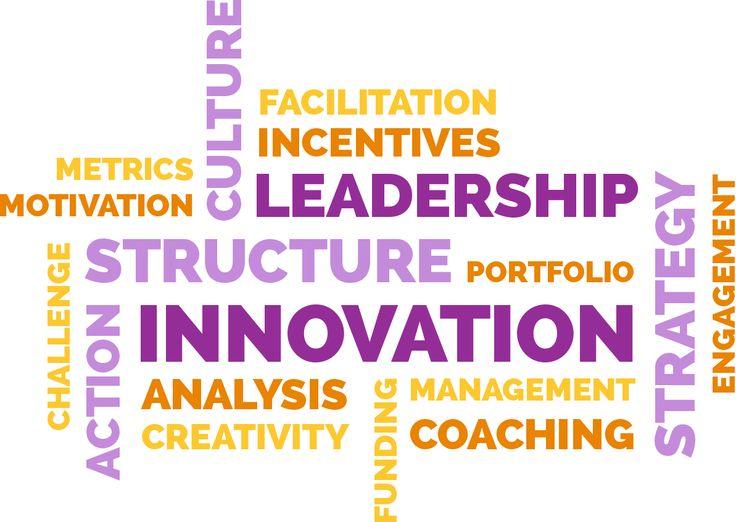 Member Innovation Leaders - Innovationsledarna » Leda innovation