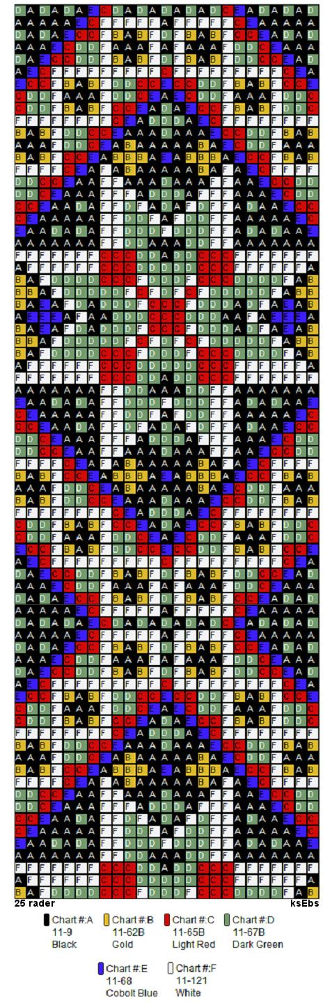Bunad, Smykker, vev & rosemaling: Nytt perlemønster.