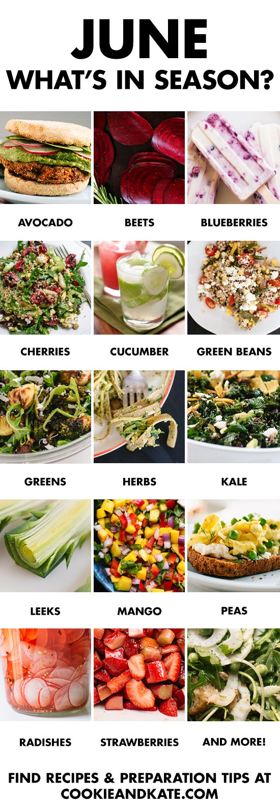 Eat seasonally with this guide to June fruits and vegetables. Find recipes and preparation tips at cookieandkate.com
