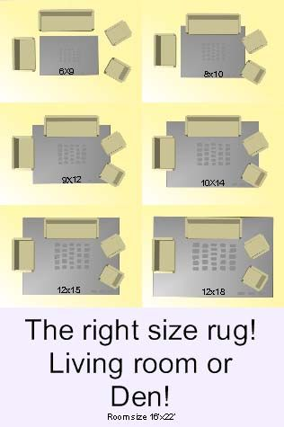 Choose the perfect Area Rug! What Size ...