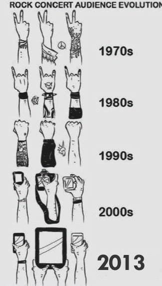 I'm still stuck in the '80s generation, by the looks of it.