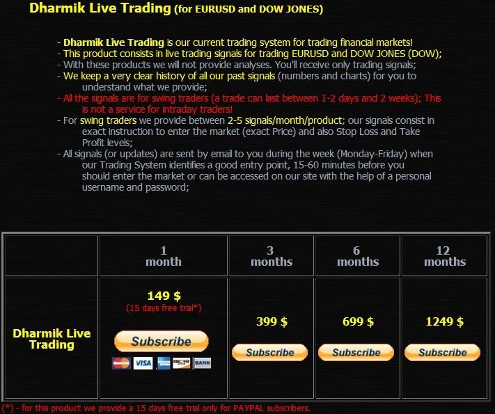 Live Trading (for EURUSD and DOW JONES)  http://www.futureanalyzer.com/Dharmik%20Live%20Trading.php