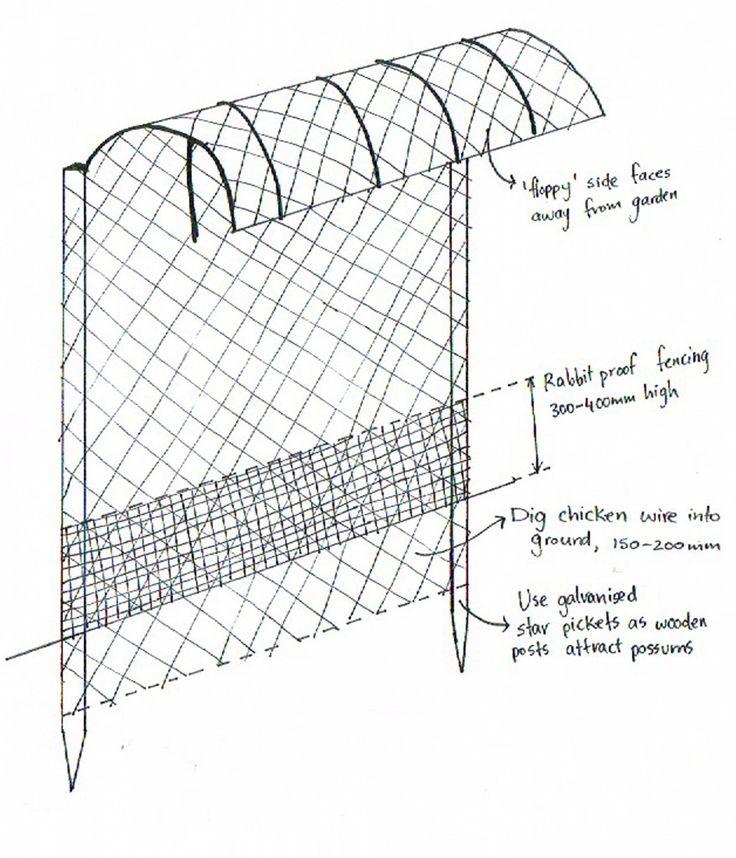 best 25  dog proof fence ideas on pinterest