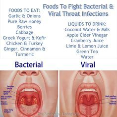 Foods That Fight Viral & Bacterial Throat Infections How Nano Sized Colloidal Silver Kills Bacteria:)