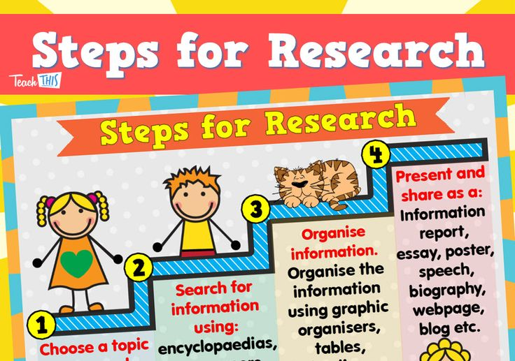 Steps for Conducting \ Compiling Research Poster Classroom - research poster