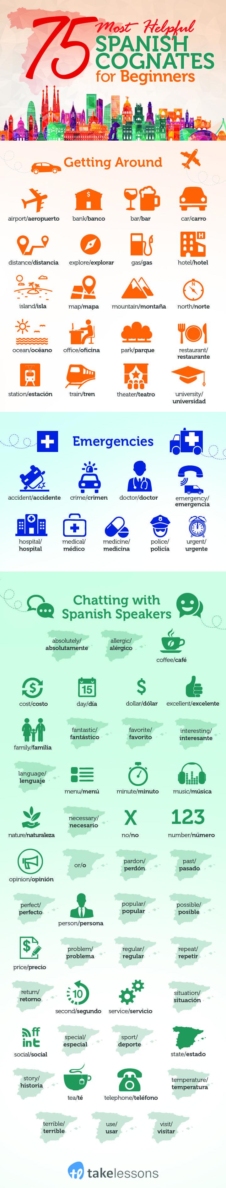 75 Cognates in Spanish Infographic                                                                                                                                                                                 More