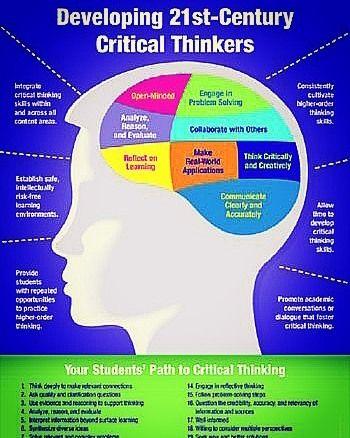 Evaluate Creative Thinking Essay