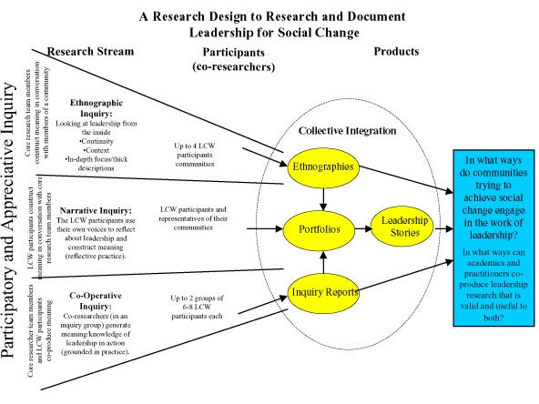 university phd thesis