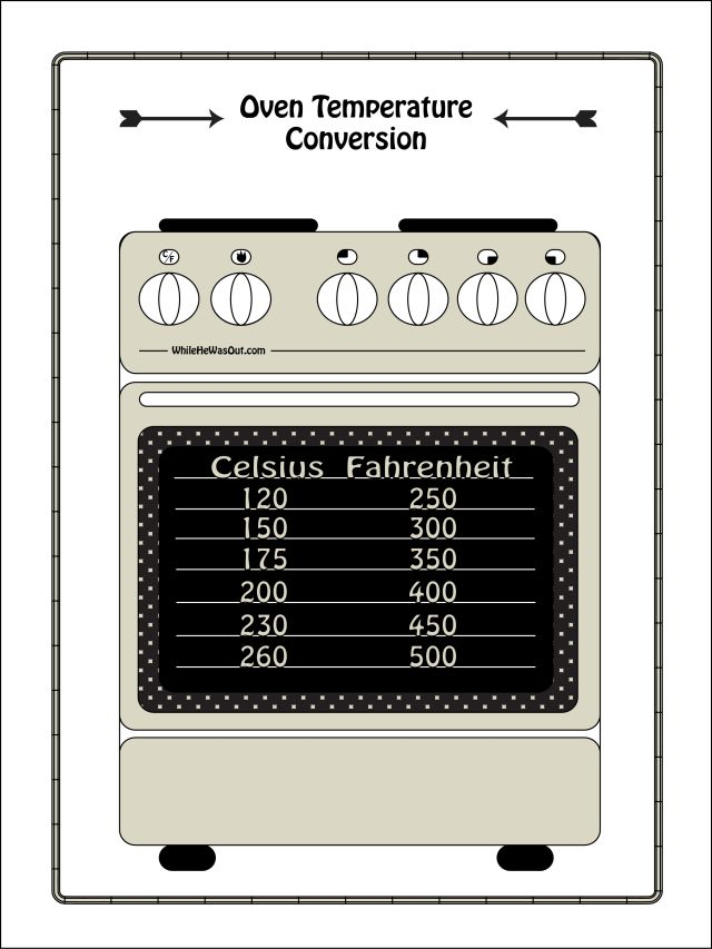 The 25+ best Oven temperature conversion ideas on Pinterest - celsius to fahrenheit charts