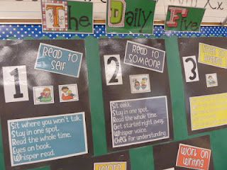Daily Five: Anchor Charts This teacher writes expectations along with visual support. Still a little busy for my taste but like the combination.