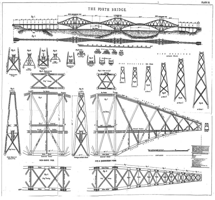 Free Model Railroad Bridge Drawings | Forth Replacement Crossing: Environmental Statement | Transport ...