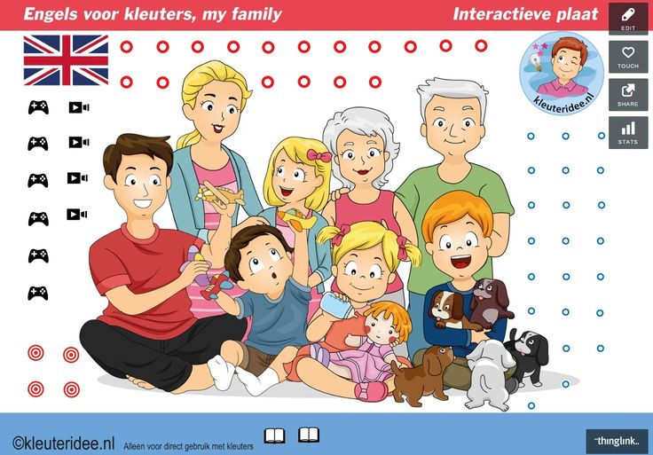 Engels voor kleuters, mijn familie, Kindergarten interactive English lessons, games and songs about 'my family' for IBW en digiboard, kleuteridee.nl