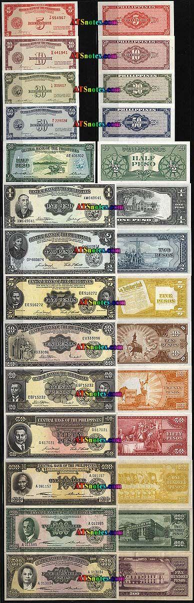 Philippines banknotes - Philippines paper money catalog ...