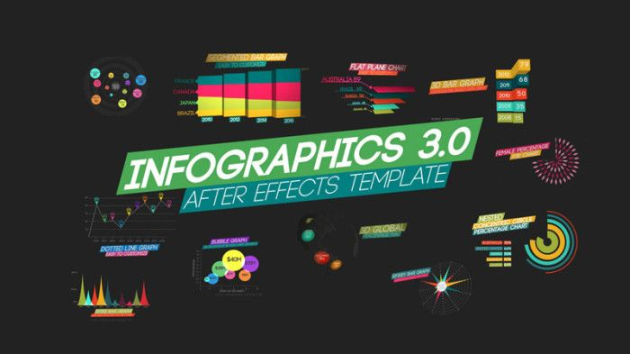 Infographics V3 After Effects template - FluxVFX