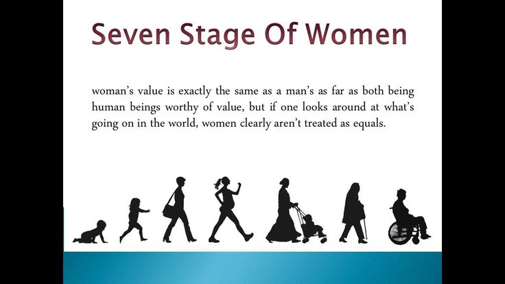 Image result for seven stages of woman
