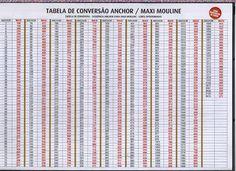 Tabela de conversão Anchor para DMC