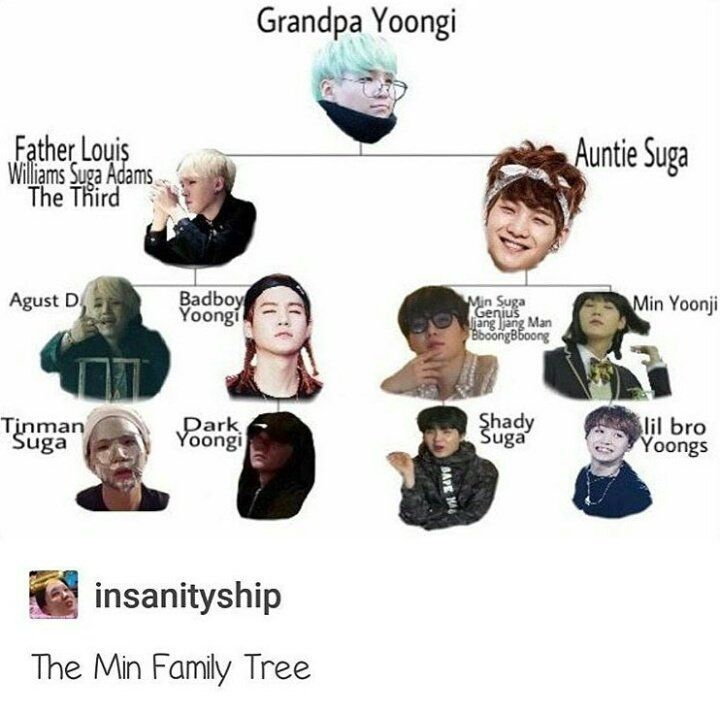 Ahh I love learning about my ultimate's family history