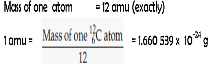 atomic mass unit - Google Search