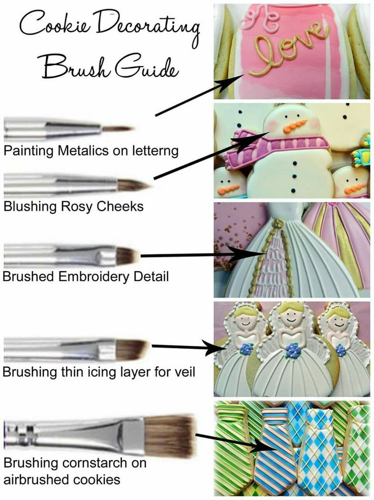 Brushes for Cookies