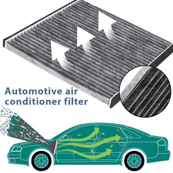 Car Cabin Air Filter air Condition conditioning Filters