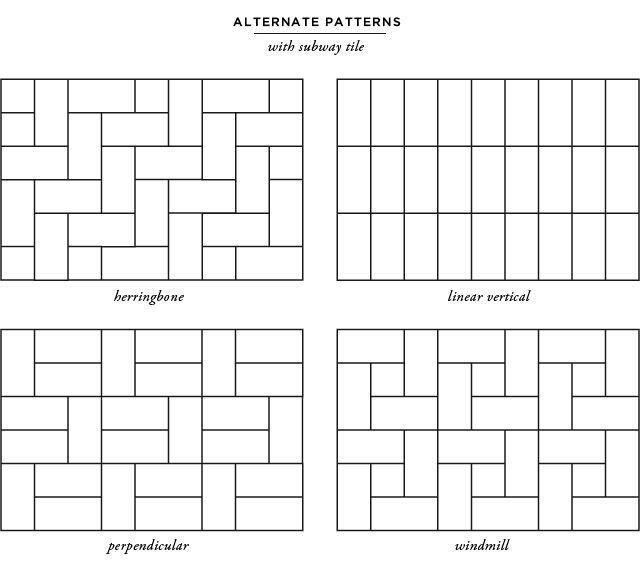 Linear vertical tile layout