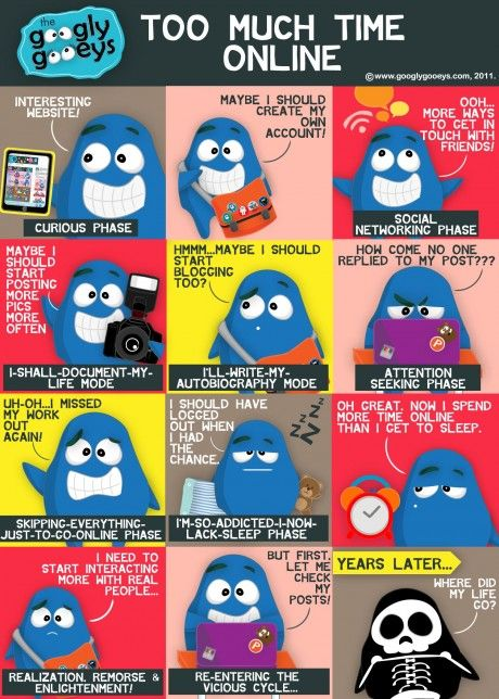 Too Much Time Online by the Googly Gooeys: Laughing, Googly Gooey, Internet Turning, Media Humor, Online Time, I'M, Cyborgs, Internet Infographic, Time Online