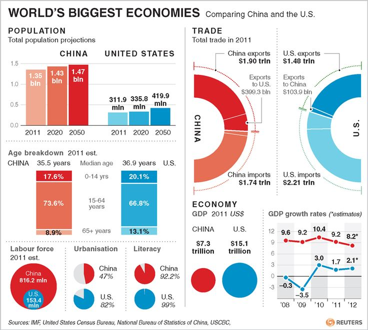 the huge potential of chinas economy China's economic growth performance over the last 30 years has impressed  columbia and india which also has a large population like china  and determinant of china's long-term growth potential and carrying capacity.
