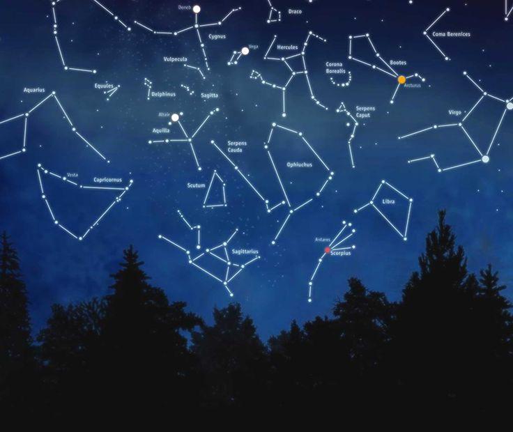 кбб почти названия созвездий с картинкой созвездия частенько