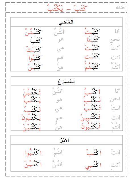 Fiches verbes arabe